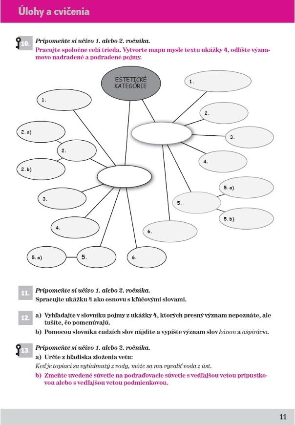 Náhľad: Slovenský jazyk 3 - Cvičebnica (4)