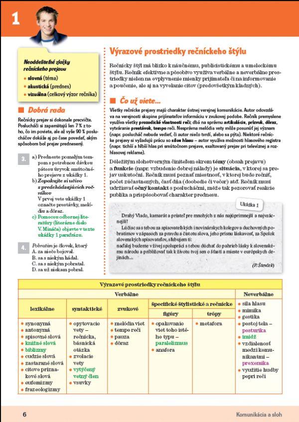 Náhľad: Slovenský jazyk 4 - Učebnica (3)