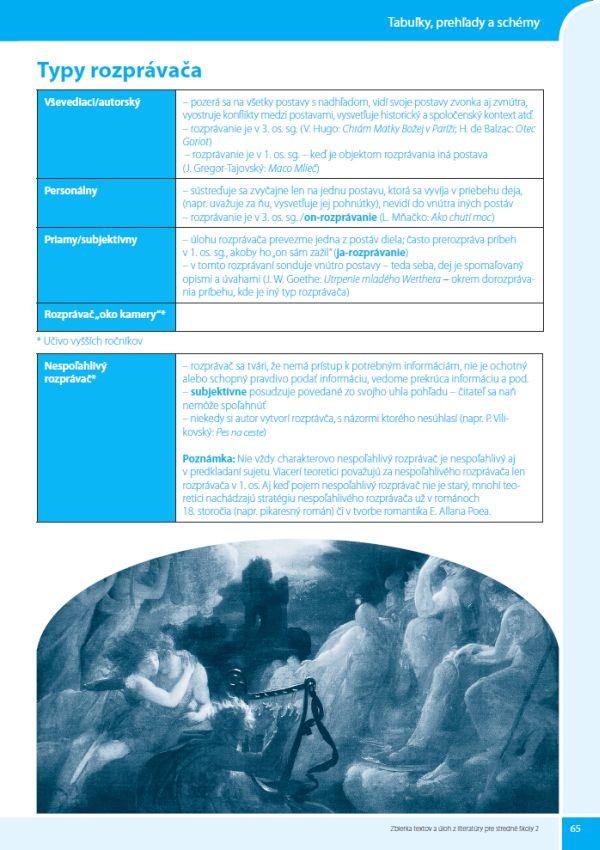 Náhľad: Zbierka textov a úloh z literatúry 2 (6)