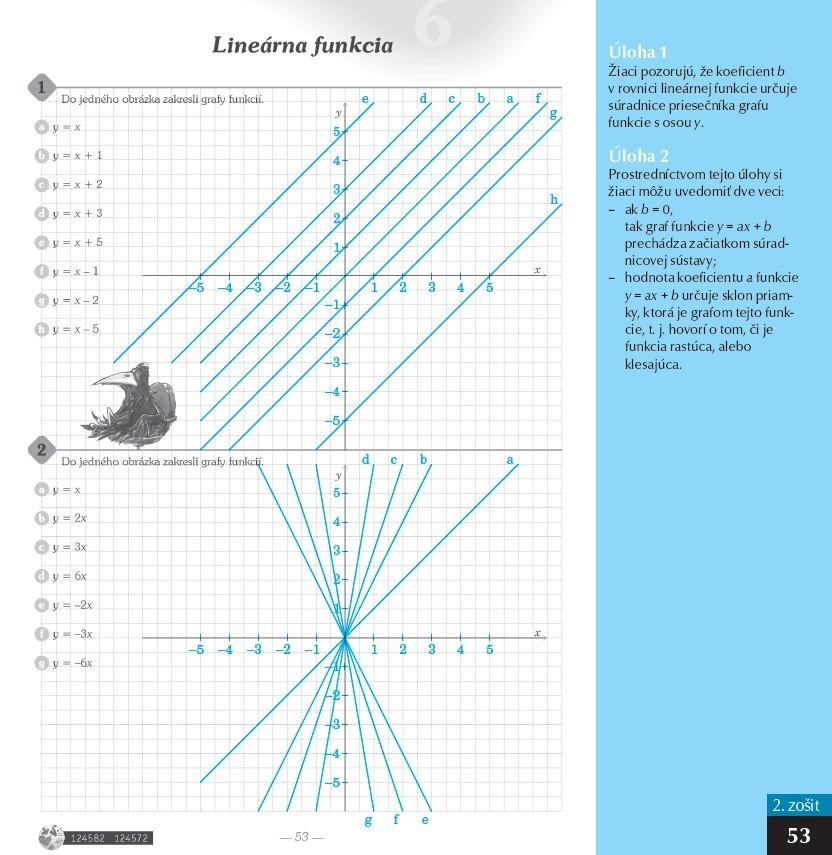 Náhľad: Zošit pre učiteľa - Pomocník z matematiky 9 (7)